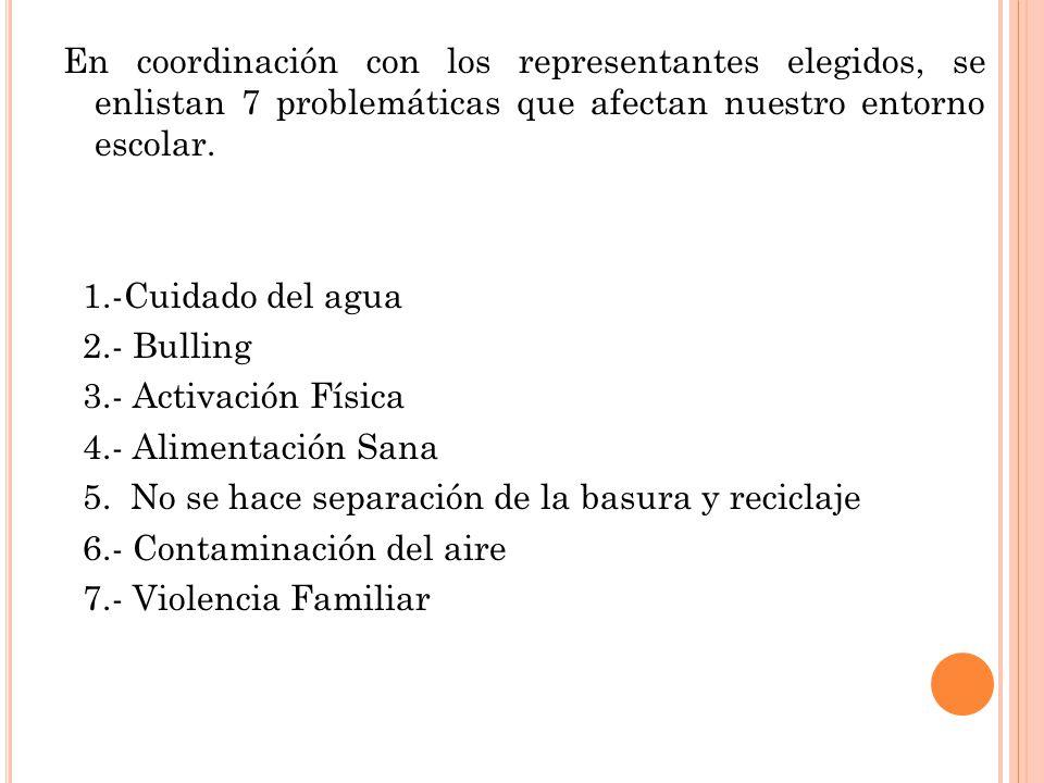 En coordinación con los representantes elegidos, se enlistan 7 problemáticas que afectan nuestro entorno escolar.