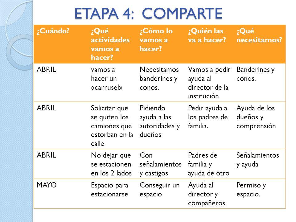 ETAPA 4: COMPARTE ¿Cuándo ¿Qué actividades vamos a hacer