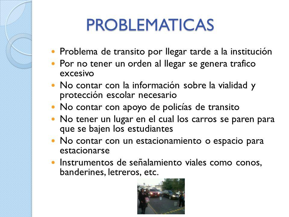 PROBLEMATICAS Problema de transito por llegar tarde a la institución