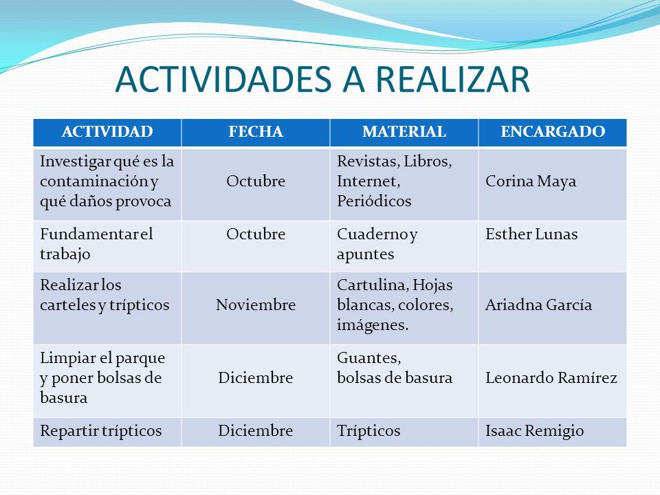 ACTIVIDADES A REALIZAR