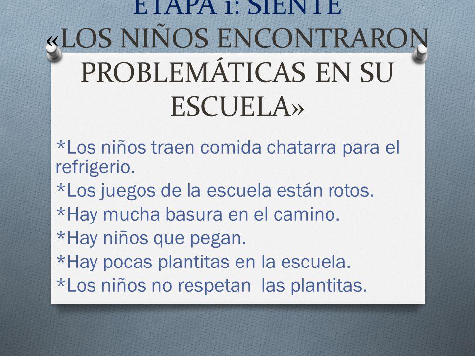 ETAPA 1: SIENTE «LOS NIÑOS ENCONTRARON PROBLEMÁTICAS EN SU ESCUELA»