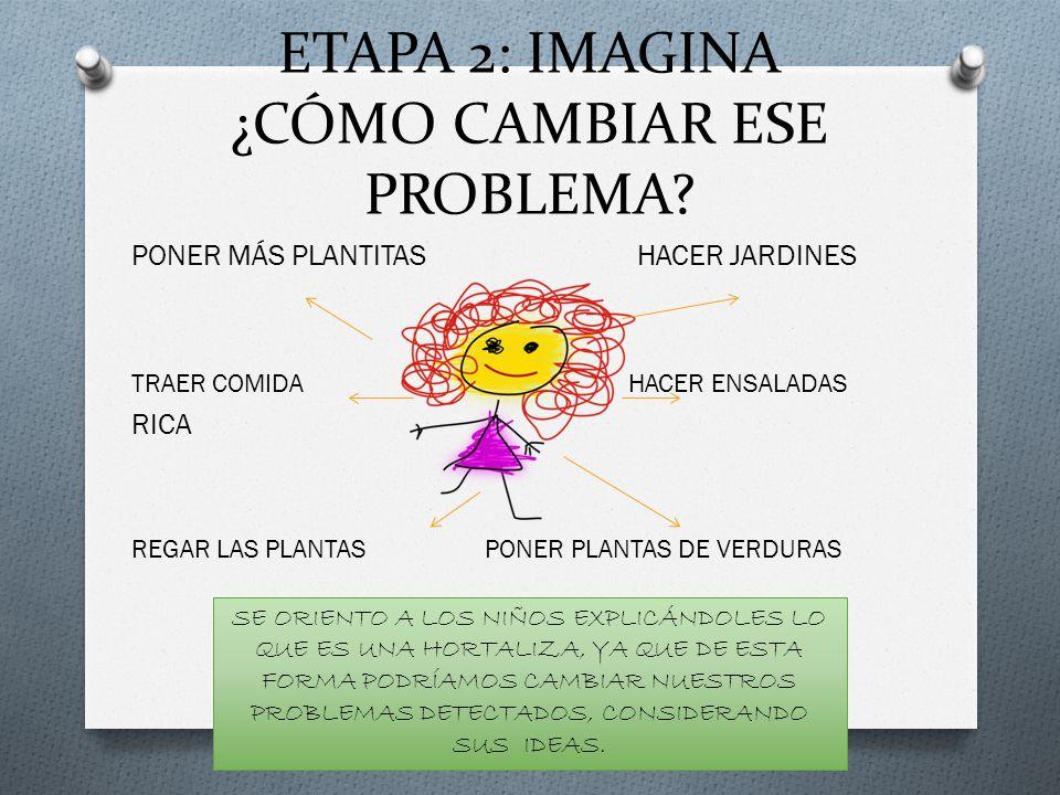 ETAPA 2: IMAGINA ¿CÓMO CAMBIAR ESE PROBLEMA
