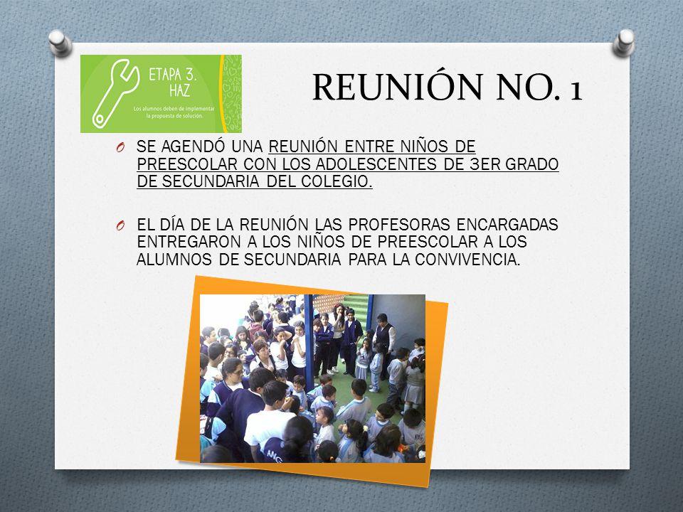 REUNIÓN NO. 1 SE AGENDÓ UNA REUNIÓN ENTRE NIÑOS DE PREESCOLAR CON LOS ADOLESCENTES DE 3ER GRADO DE SECUNDARIA DEL COLEGIO.