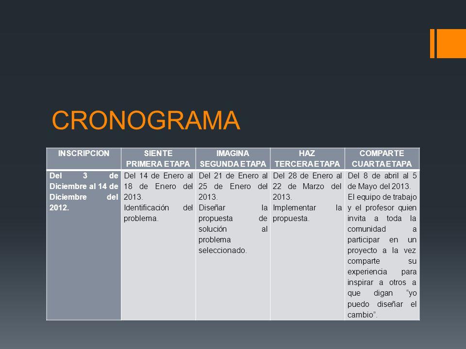 CRONOGRAMA INSCRIPCION SIENTE PRIMERA ETAPA IMAGINA SEGUNDA ETAPA HAZ