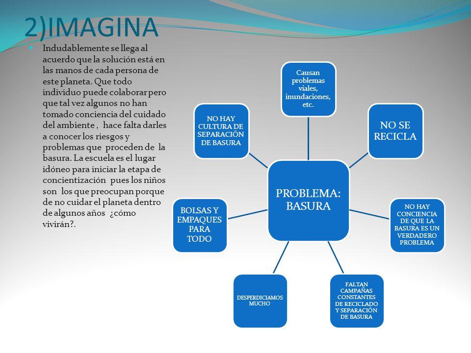 2)IMAGINA PROBLEMA: BASURA NO SE RECICLA