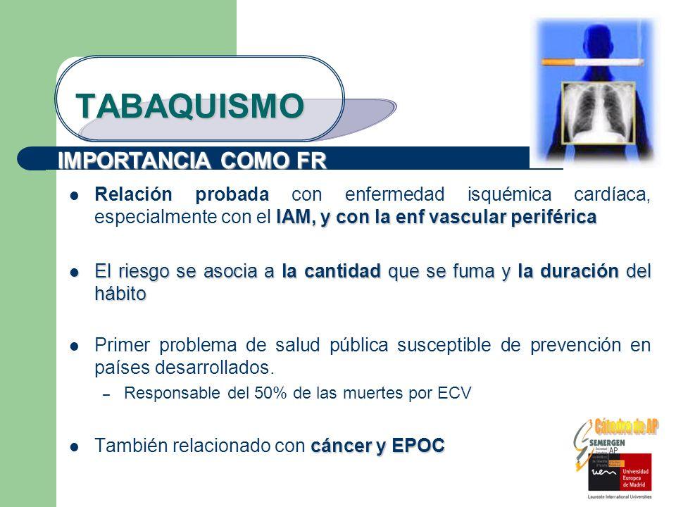 TABAQUISMO Cátedra de AP IMPORTANCIA COMO FR