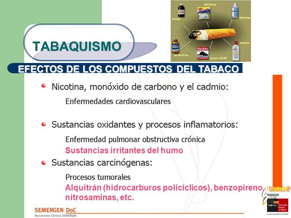 Cátedra de AP TABAQUISMO EFECTOS DE LOS COMPUESTOS DEL TABACO