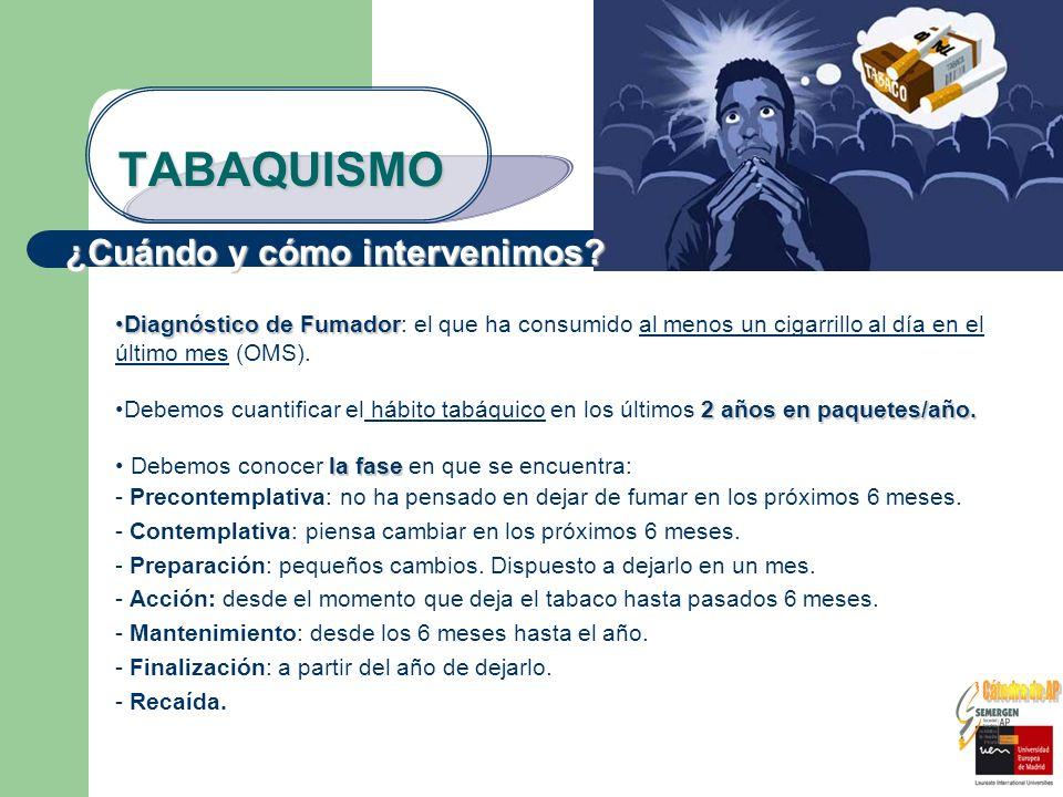 Cátedra de AP TABAQUISMO ¿Cuándo y cómo intervenimos