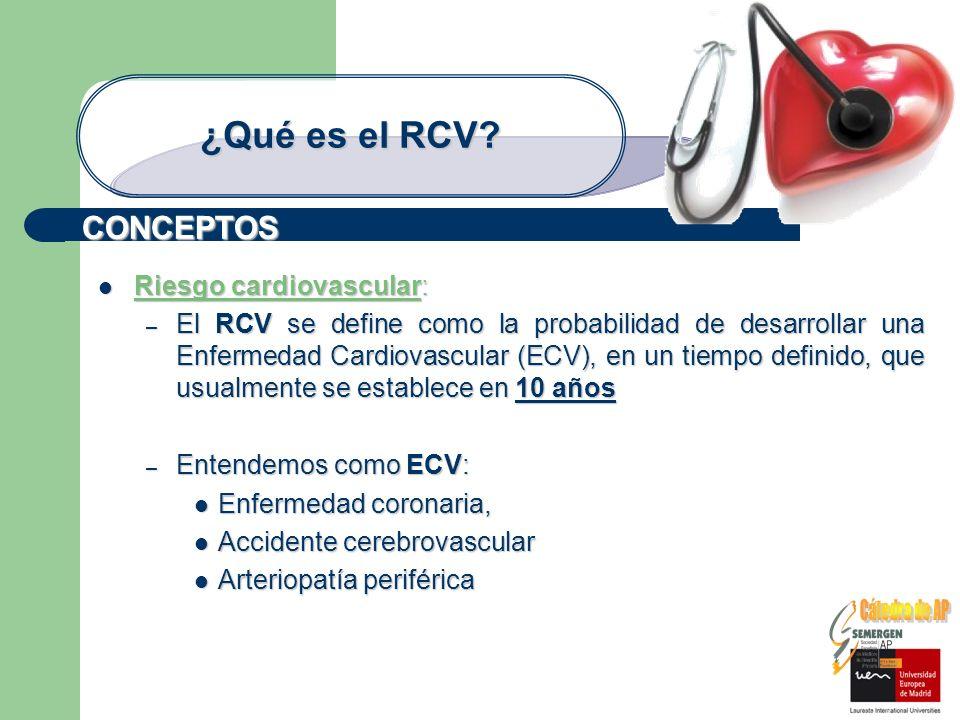 Cátedra de AP ¿Qué es el RCV CONCEPTOS Riesgo cardiovascular:
