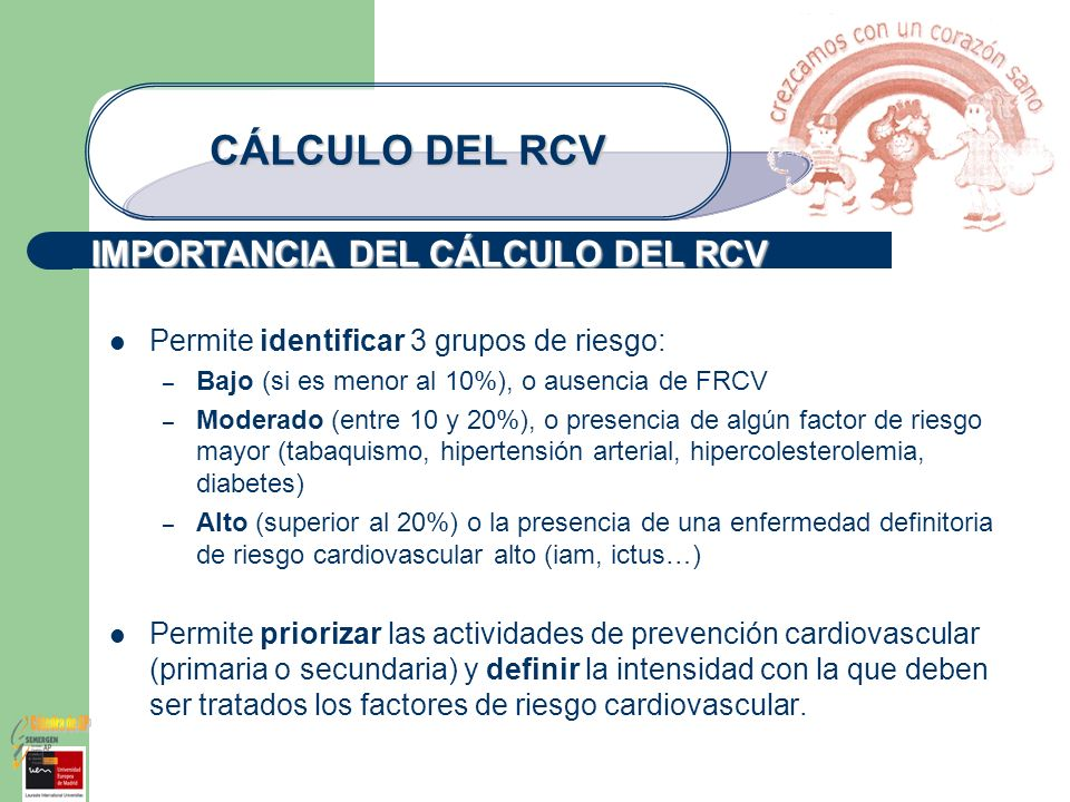 Cátedra de AP CÁLCULO DEL RCV IMPORTANCIA DEL CÁLCULO DEL RCV