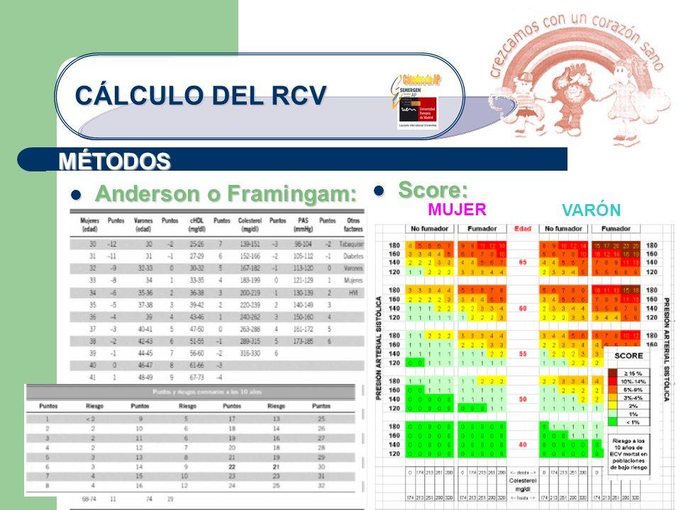 Cátedra de AP CÁLCULO DEL RCV MÉTODOS Anderson o Framingam: Score: