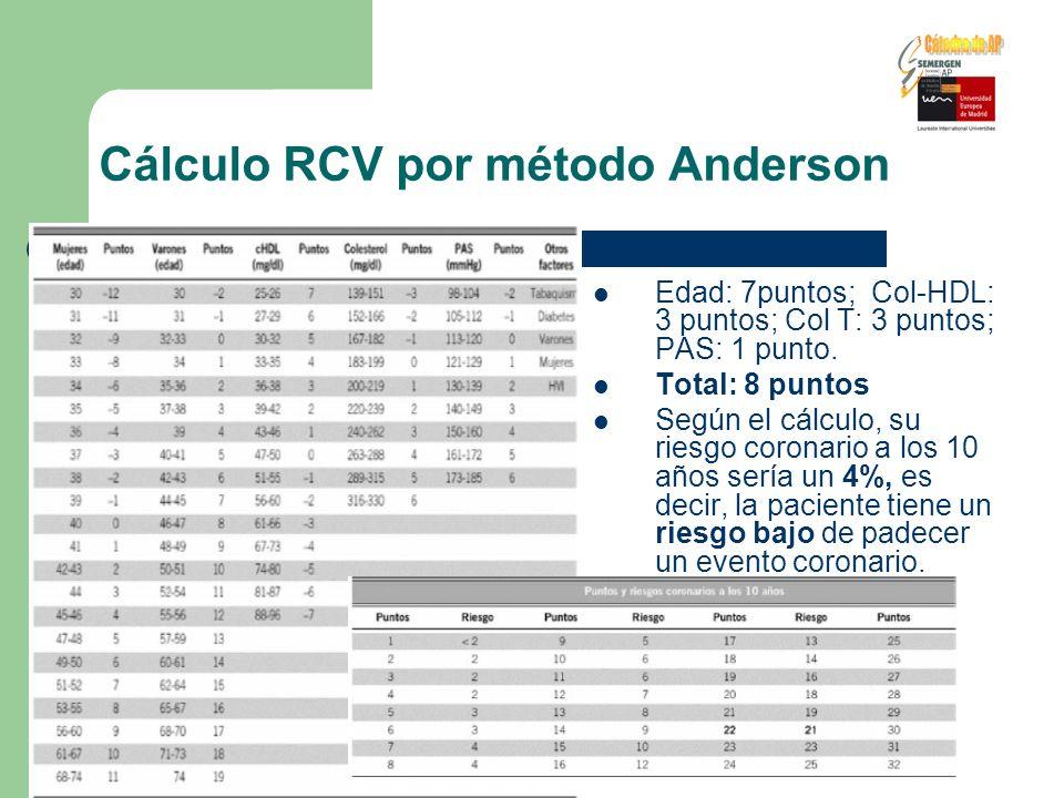 Cálculo RCV por método Anderson