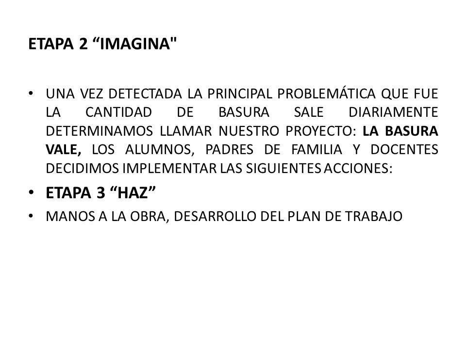 ETAPA 2 IMAGINA ETAPA 3 HAZ