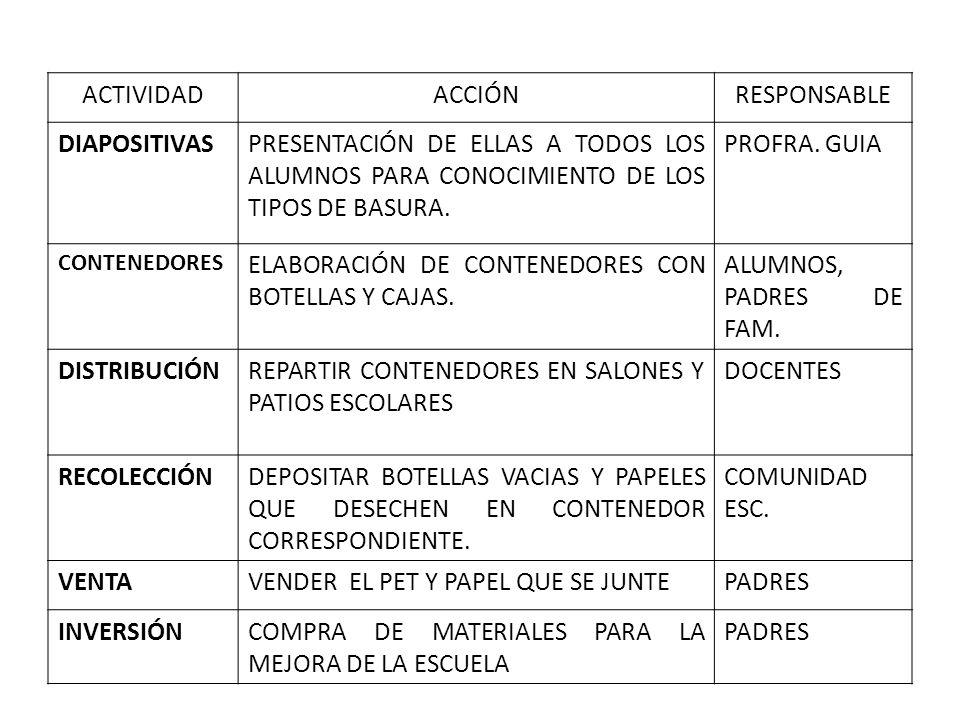 ELABORACIÓN DE CONTENEDORES CON BOTELLAS Y CAJAS.