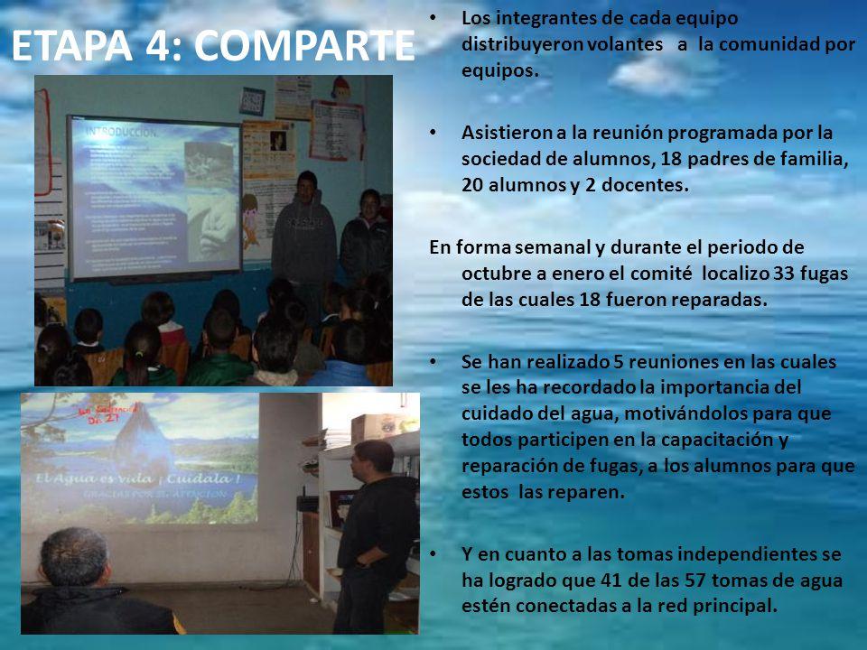 ETAPA 4: COMPARTE Los integrantes de cada equipo distribuyeron volantes a la comunidad por equipos.