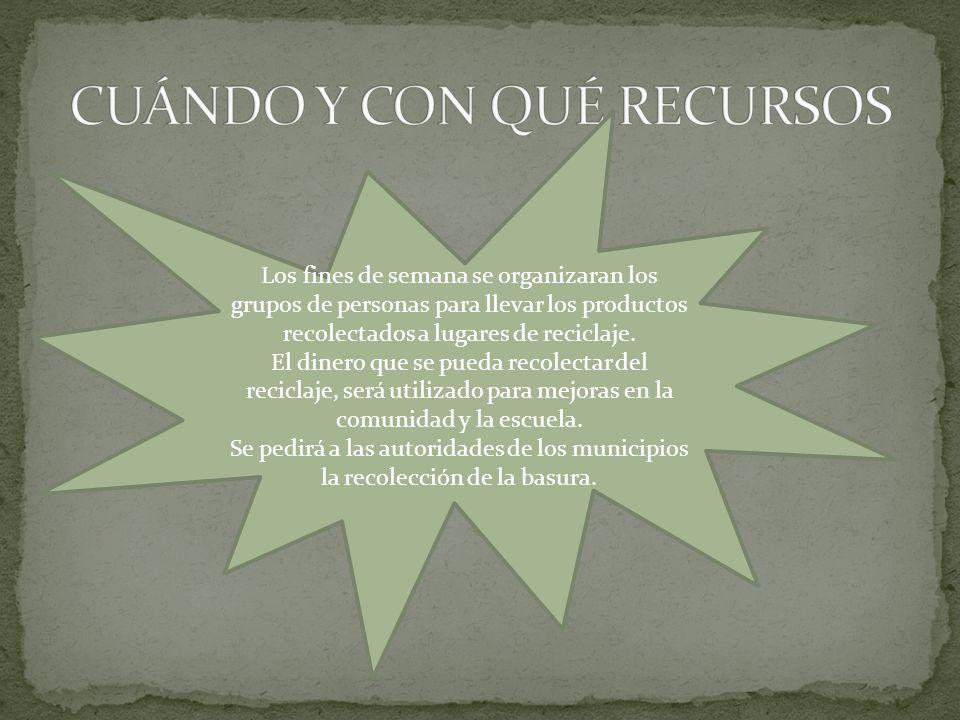 CUÁNDO Y CON QUÉ RECURSOS