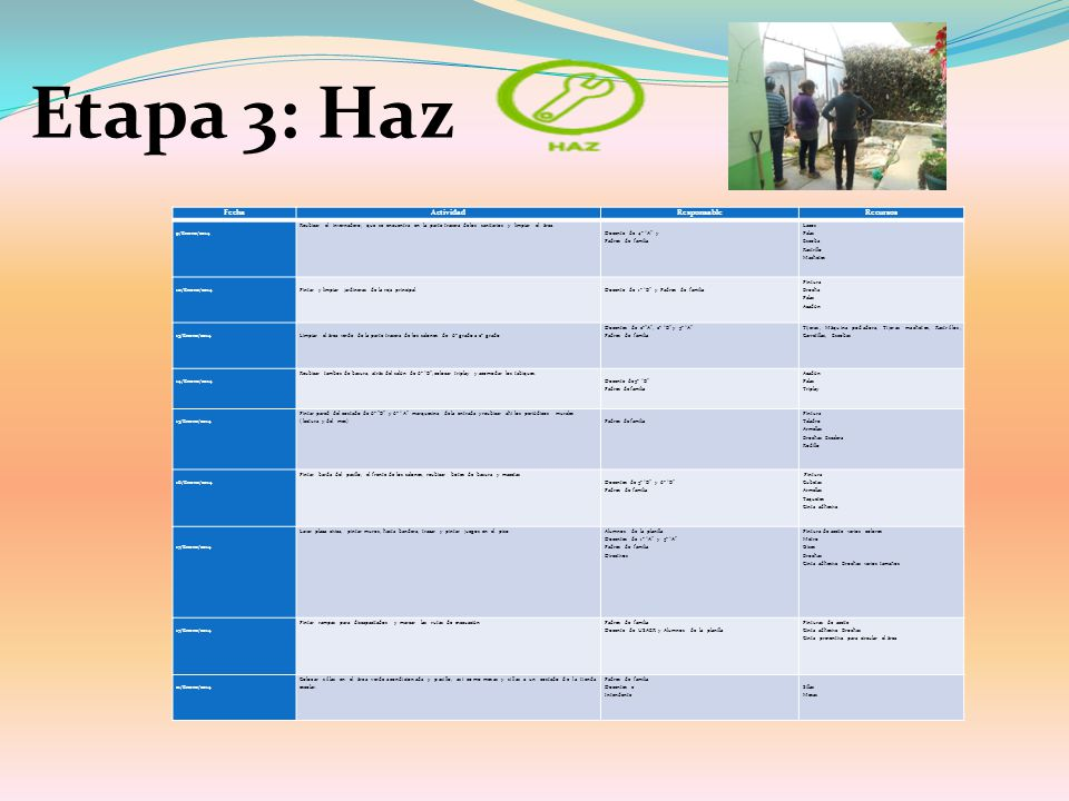 Etapa 3: Haz Fecha Actividad Responsable Recursos 9/Enero/2014