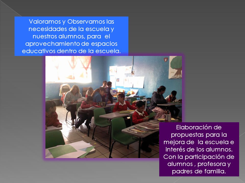 Valoramos y Observamos las necesidades de la escuela y nuestros alumnos, para el aprovechamiento de espacios educativos dentro de la escuela.
