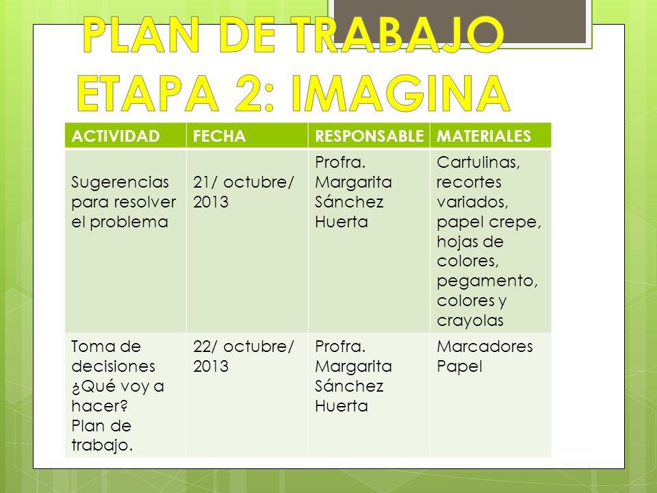 PLAN DE TRABAJO ETAPA 2: IMAGINA
