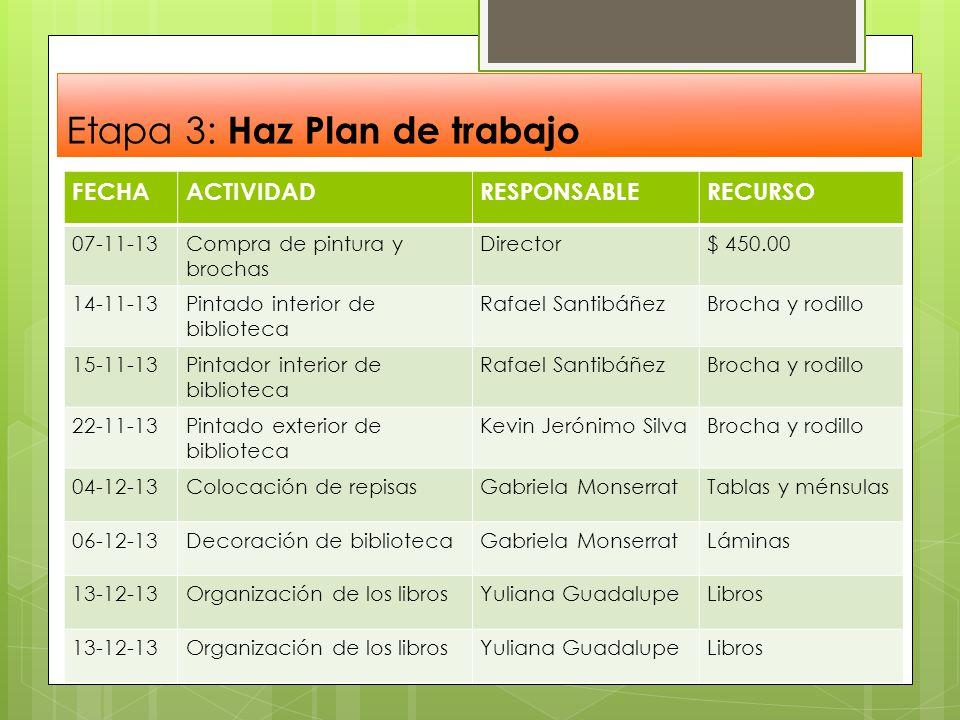 Etapa 3: Haz Plan de trabajo