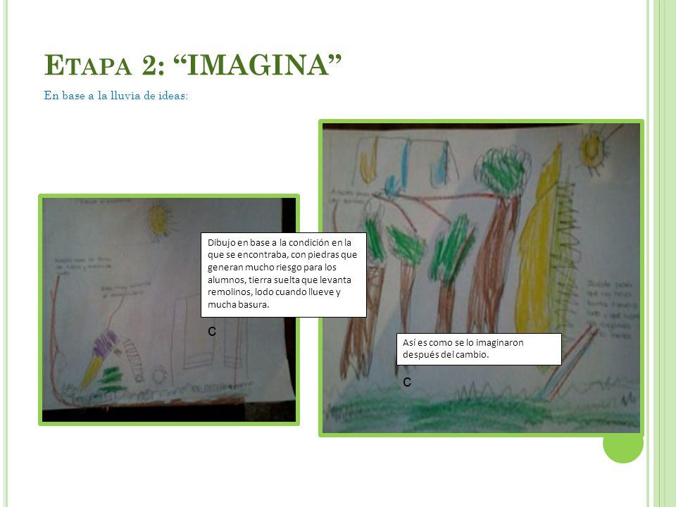 Etapa 2: IMAGINA c c En base a la lluvia de ideas: