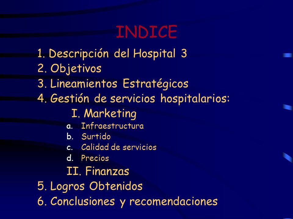 INDICE 1. Descripción del Hospital 3 2. Objetivos