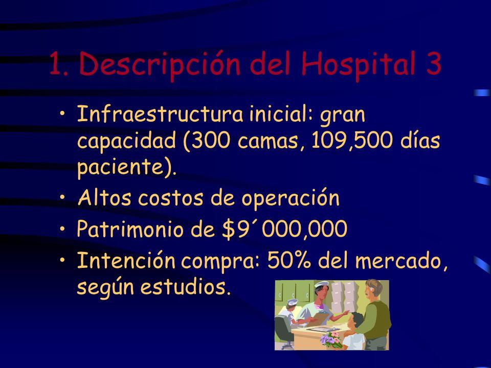 1. Descripción del Hospital 3
