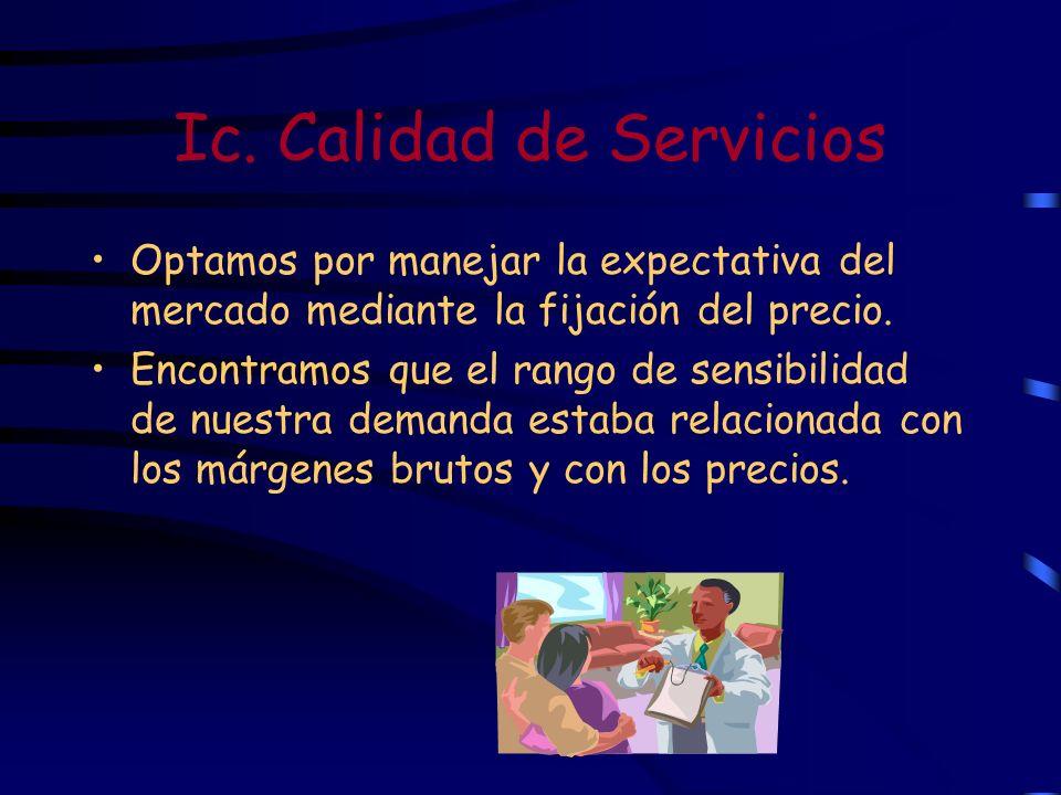 Ic. Calidad de Servicios