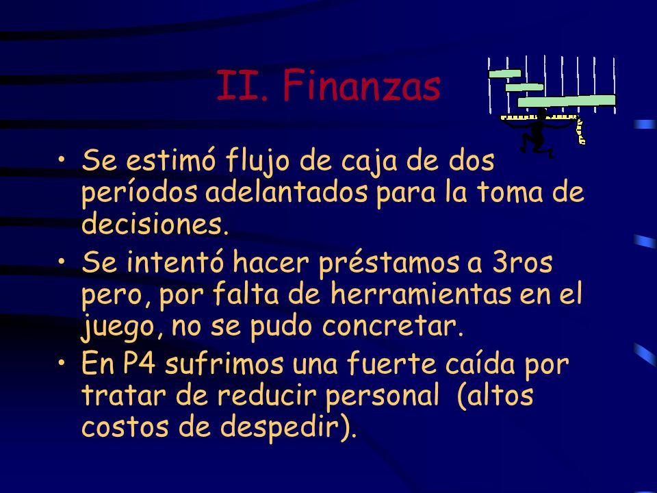 II. Finanzas Se estimó flujo de caja de dos períodos adelantados para la toma de decisiones.