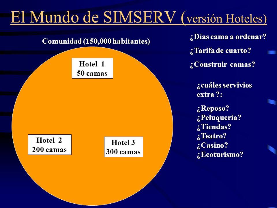 El Mundo de SIMSERV (versión Hoteles)