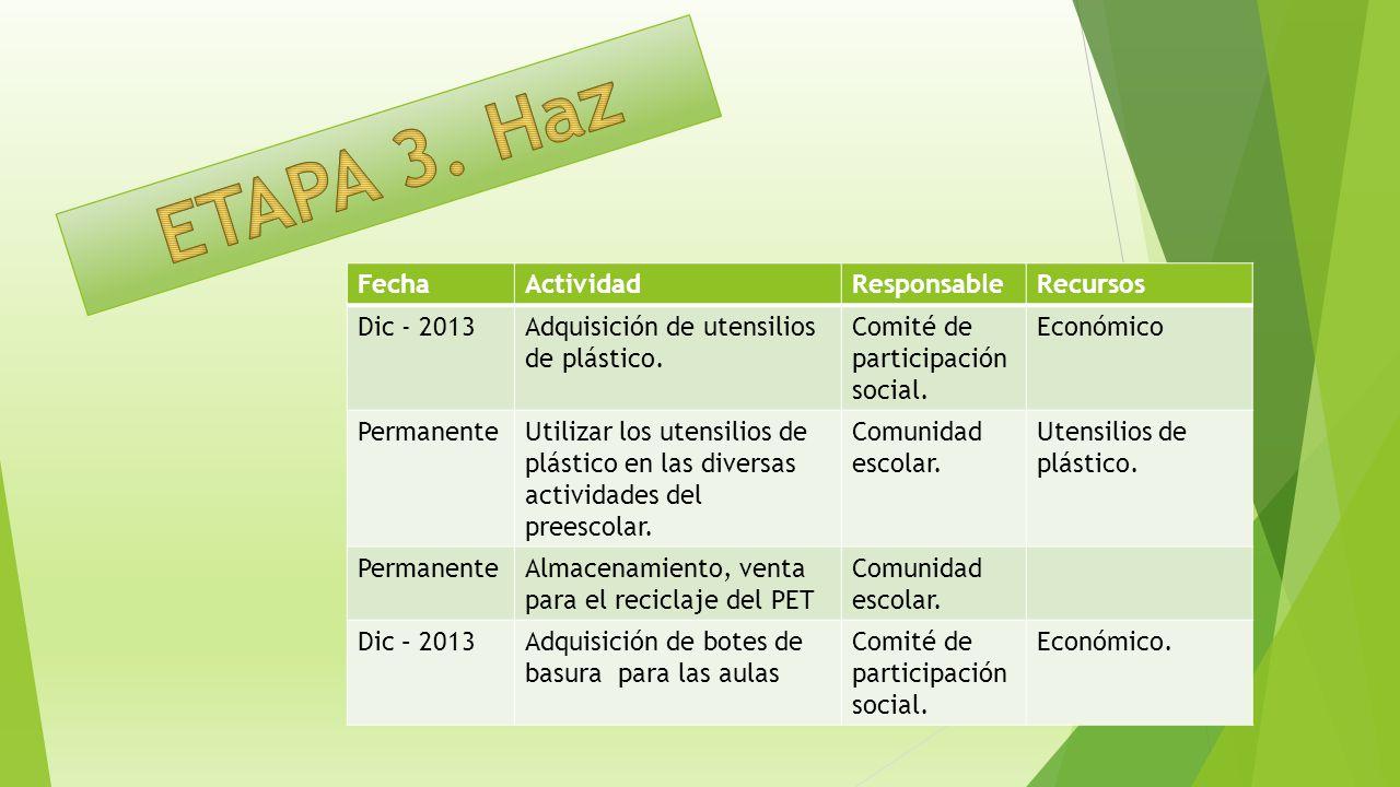 ETAPA 3. Haz Fecha Actividad Responsable Recursos Dic - 2013