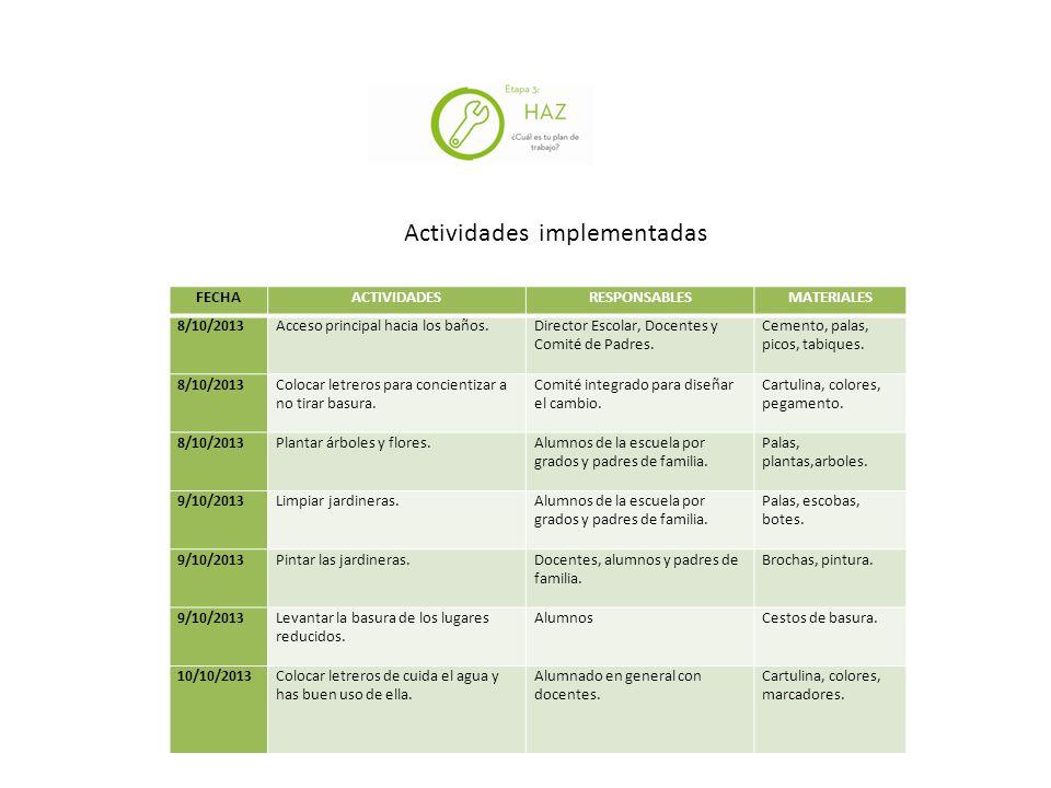 Actividades implementadas