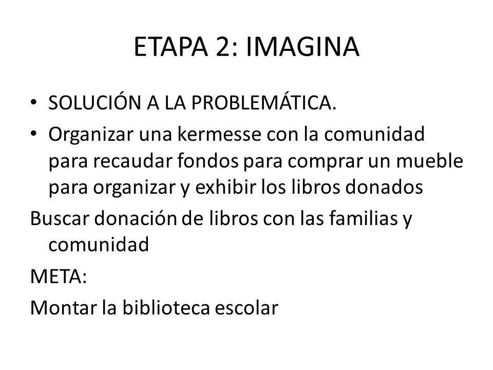 ETAPA 2: IMAGINA SOLUCIÓN A LA PROBLEMÁTICA.