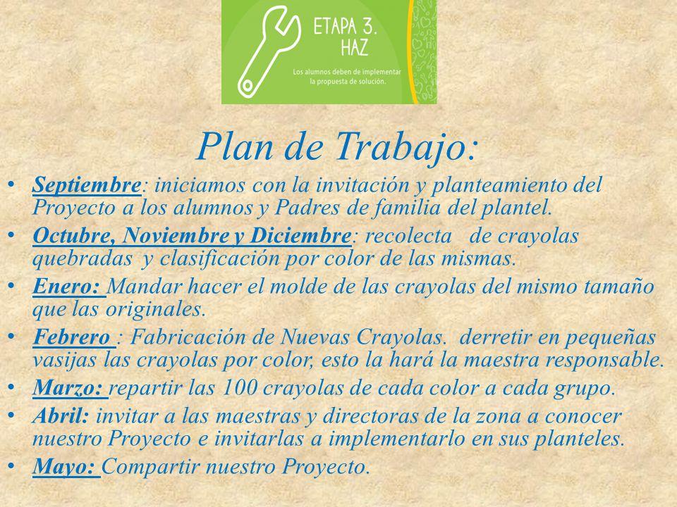 Plan de Trabajo: Septiembre: iniciamos con la invitación y planteamiento del Proyecto a los alumnos y Padres de familia del plantel.
