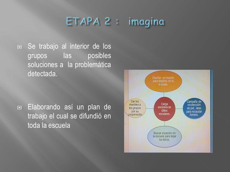 ETAPA 2 : imagina Se trabajo al interior de los grupos las posibles soluciones a la problemática detectada.