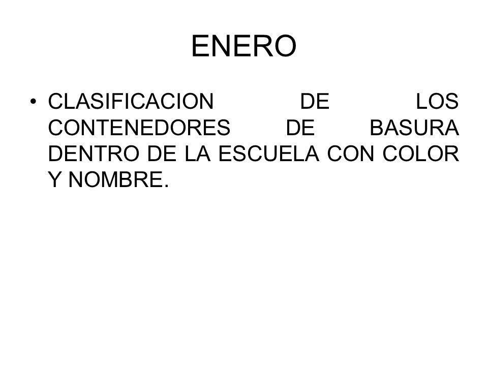 ENERO CLASIFICACION DE LOS CONTENEDORES DE BASURA DENTRO DE LA ESCUELA CON COLOR Y NOMBRE.