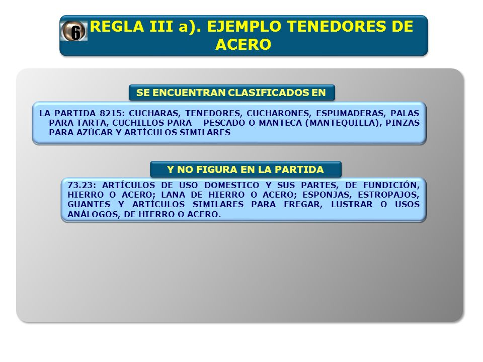 REGLA III a). EJEMPLO TENEDORES DE ACERO