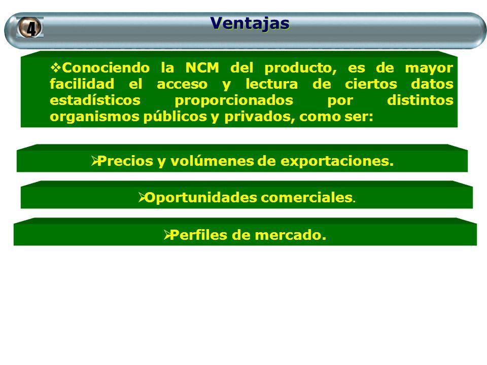 Precios y volúmenes de exportaciones. Oportunidades comerciales.