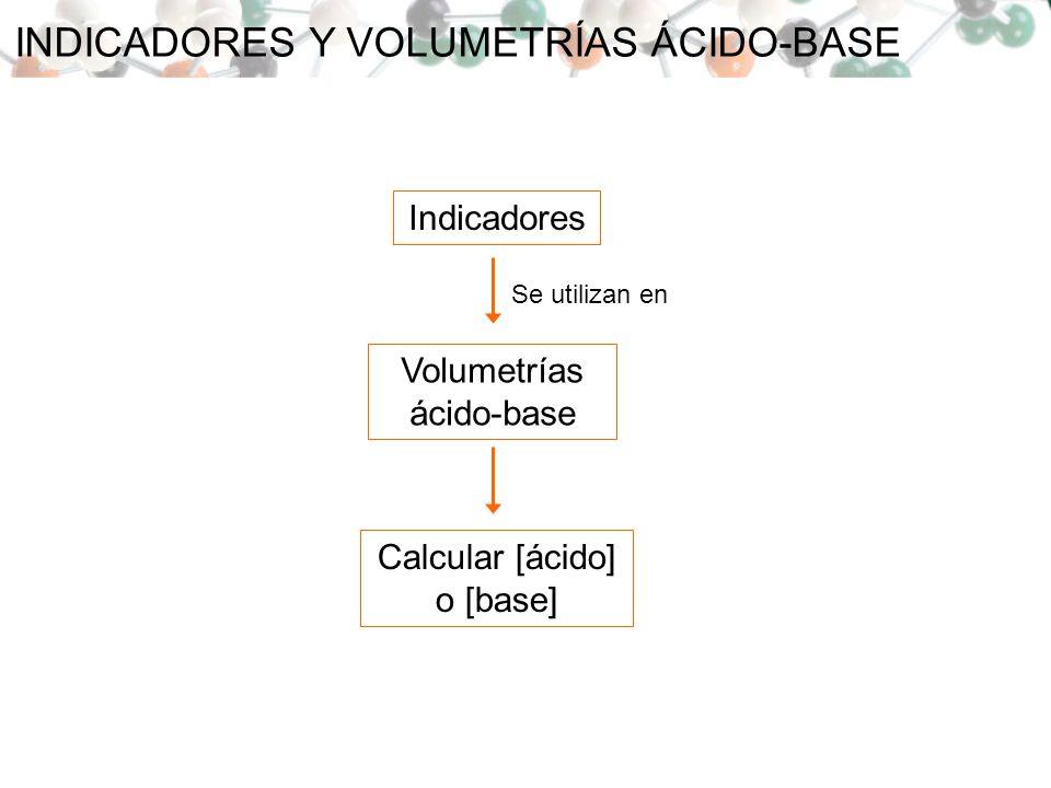 INDICADORES Y VOLUMETRÍAS ÁCIDO-BASE