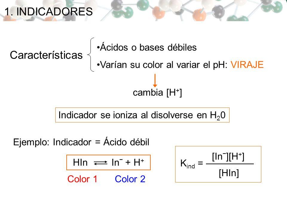 1. INDICADORES Características Ácidos o bases débiles