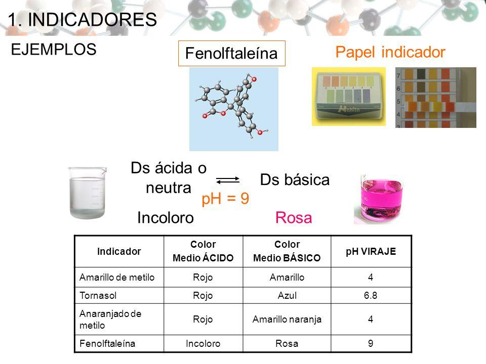1. INDICADORES EJEMPLOS Fenolftaleína Papel indicador