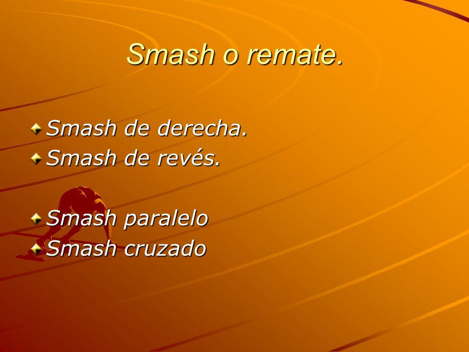 Smash o remate. Smash de derecha. Smash de revés. Smash paralelo