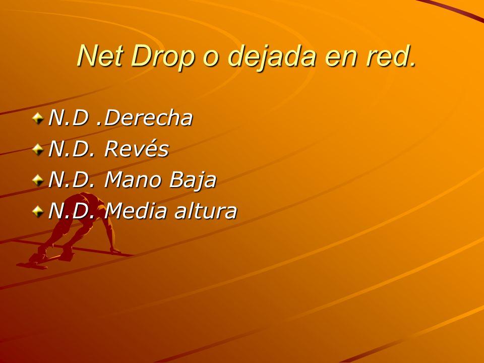 Net Drop o dejada en red. N.D .Derecha N.D. Revés N.D. Mano Baja