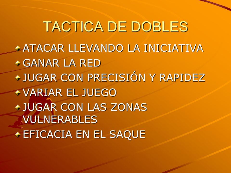 TACTICA DE DOBLES ATACAR LLEVANDO LA INICIATIVA GANAR LA RED