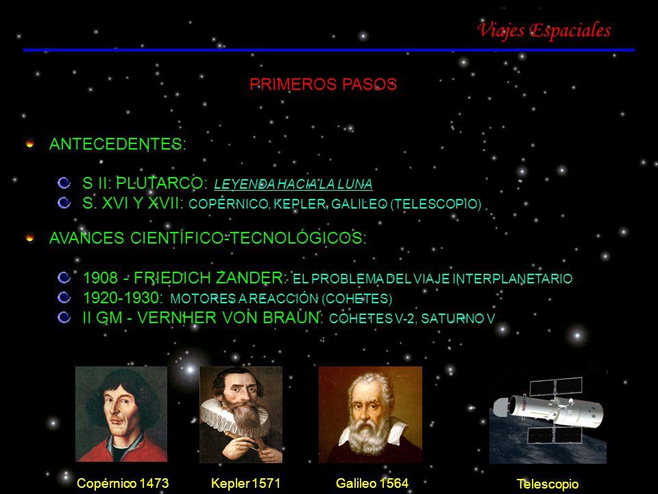 Viajes Espaciales PRIMEROS PASOS ANTECEDENTES: