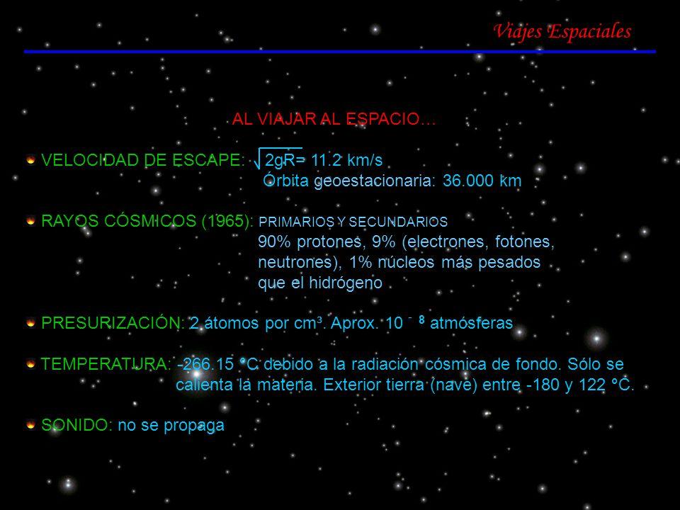 Viajes Espaciales AL VIAJAR AL ESPACIO…