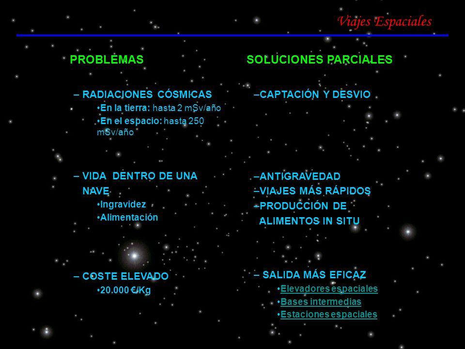 Viajes Espaciales PROBLEMAS SOLUCIONES PARCIALES RADIACIONES CÓSMICAS