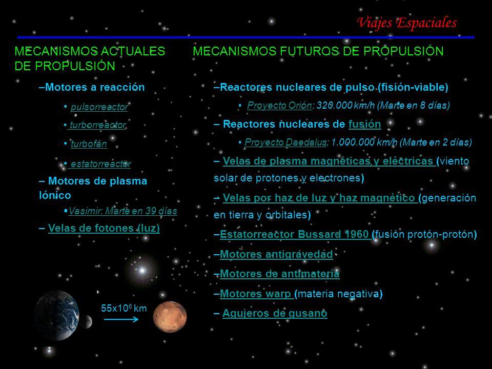 Viajes Espaciales MECANISMOS ACTUALES DE PROPULSIÓN