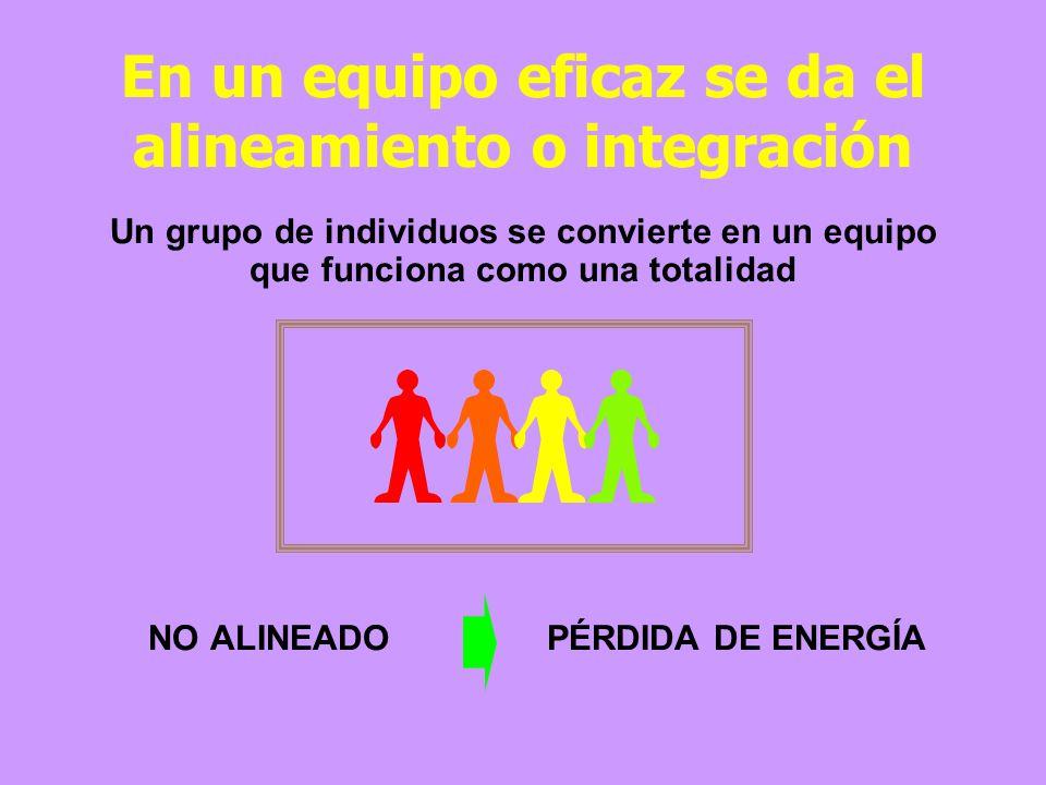 En un equipo eficaz se da el alineamiento o integración