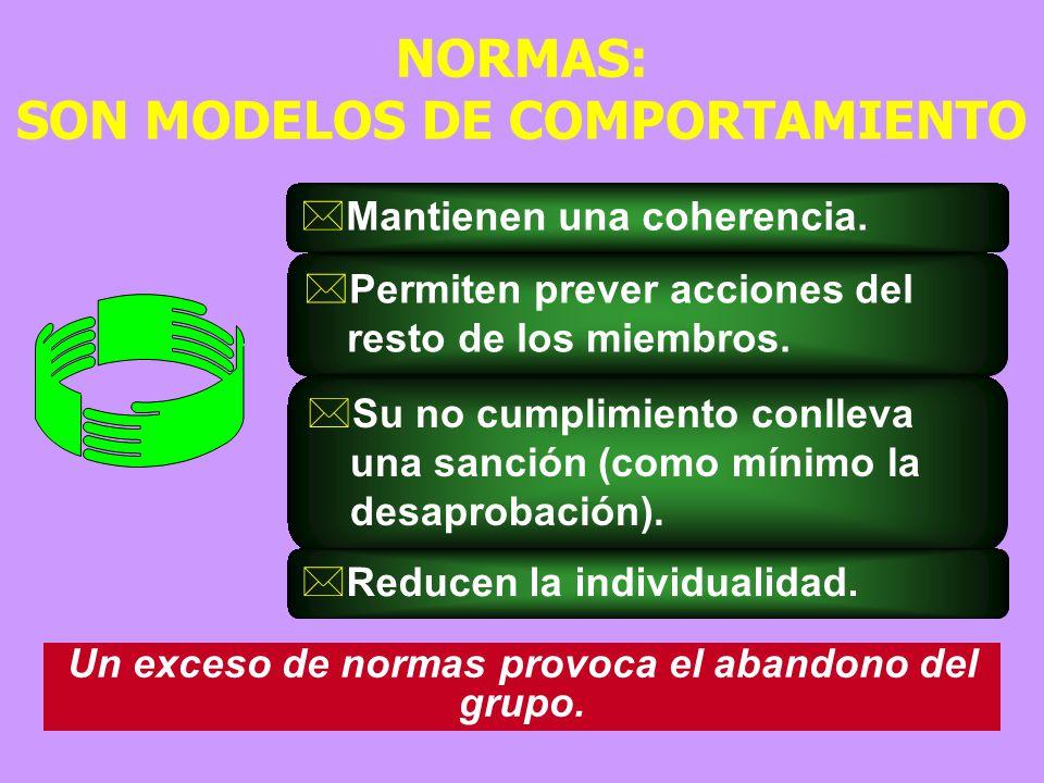 NORMAS: SON MODELOS DE COMPORTAMIENTO